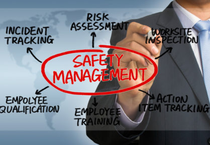 safety management concept diagram